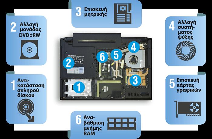 episkeyi-laptop-1