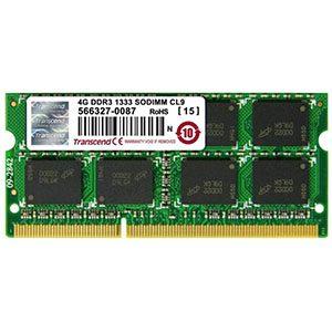 Μνήμες Ram Laptop