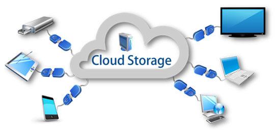 πλεονεκτήματα υπηρεσιών cloud
